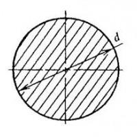 Как рассчитать вес погонного метра для круглого металлопроката